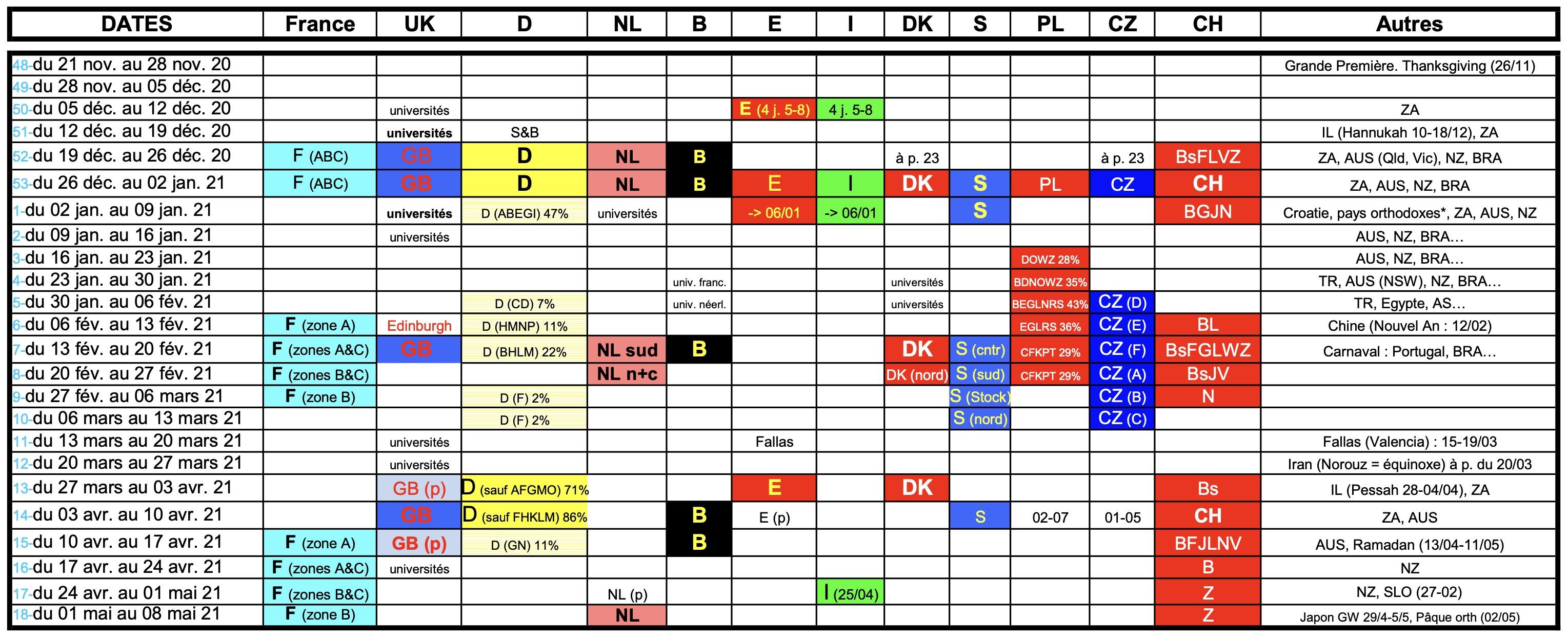 Calendrier Vacances Scolaires Européennes 2021 Vacances scolaires   Chalet time